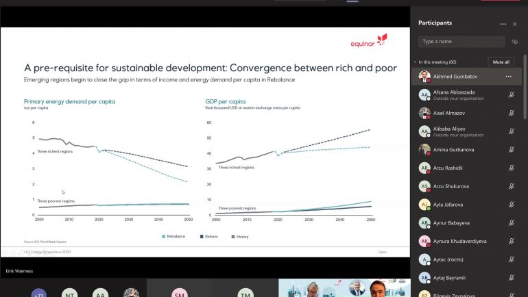 Global Energy Outlook with Equinor's Senior Vice President and Chief Economist Mr. Eirik Waerness